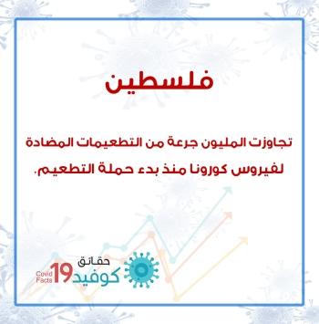 وزارة الصحة الفلسطينية: تجاوزنا مليون جرعة تطعيم