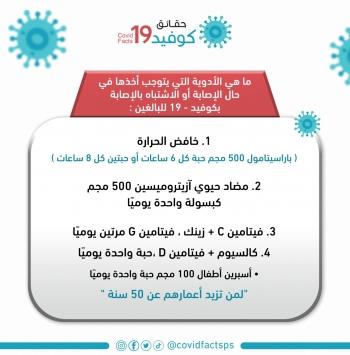 الأدوية التي يتوجب تناولها في حال الإصابة بفيروس كوفيد_19